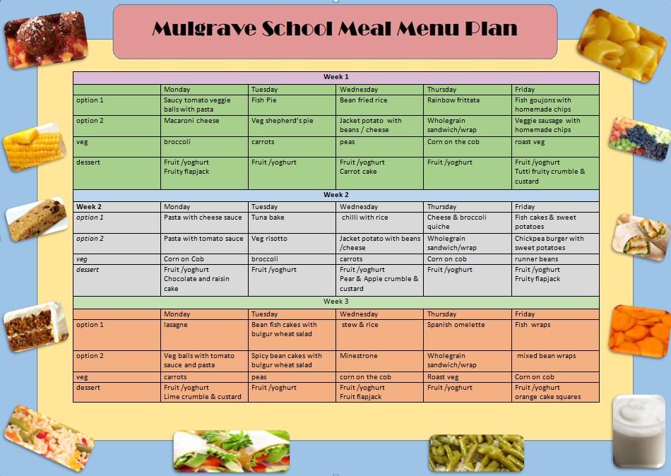 Mulgrave menu